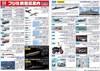 2014年8月の新製品情報に商品を追加掲載