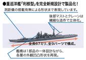 1/3000 軍艦13 真珠湾作戦 南雲機動部隊セット