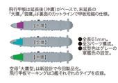 1/3000 軍艦17 海上護衛戦空母艦隊セット(大鷹型/武蔵/阿賀野/明石/彩色済み艦載機付き)