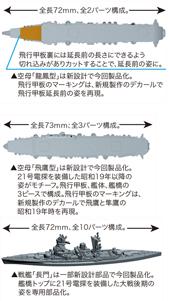 1/3000 軍艦18 あ号作戦 小沢艦隊乙部隊セット(飛鷹型/龍鳳/長門/彩色済み艦載機付き)