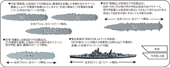 1/3000 軍艦19 終戦時残存艦艇セット(雲龍型/龍鳳型/飛鷹型/青葉)